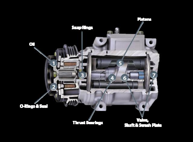 Medium Amp Heavy Duty A C Compressors Denso Heavy Duty