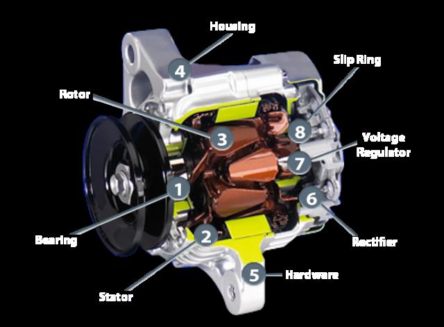 Alternator Diagram Denso Wiring 56041693aa Wiring Denso Igniter Diagram Denso Heavy Duty Alternator Wiring Diagram